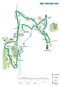 scklm route 10km
